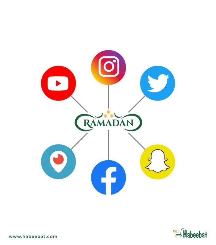 ramadan social media/Habeebat